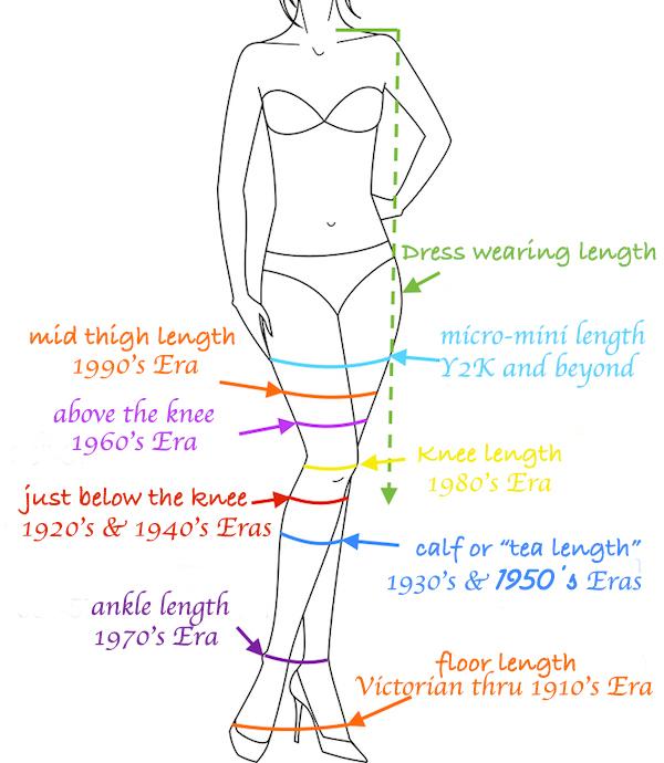 dresslengths